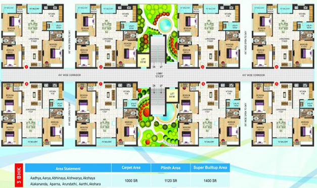 Chandrika Ayodhya floorplan 1145sqft east facing